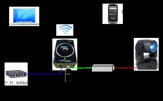 Guru-plug-setup.png